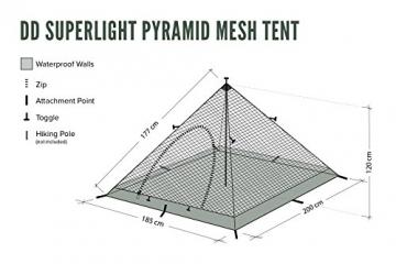 DD hammocks Pyramidenzelt, Innenzelt Moskitonetz, superleicht - 8