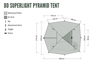 DD Hammocks Pyramidenzelt superleicht, Außenzelt ohne Innenzelt und Boden, Rahmenlos für Zwei Personen - 4