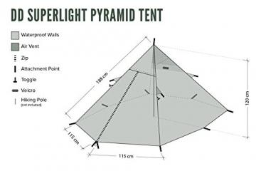 DD Hammocks Pyramidenzelt superleicht, Außenzelt ohne Innenzelt und Boden, Rahmenlos für Zwei Personen - 8