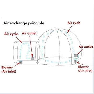Outdoor-Tunnel Hinterhof Durchsichtige Luft Kuppelzelt, Single Aufblasbare Bubble Zelthaus Home Camping mit Gebläsen und Reparatur Ausrüstung,C - 3