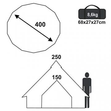 your GEAR Zelt Ravello 400 Tipizelt für 4-6 Personen Familienzelt UV 50+ Schutz Stehhöhe Bodenwanne Wasserdicht 5000 mm Blau Grau - 2